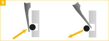 Anleitung O-Ring Montagewerkzeug