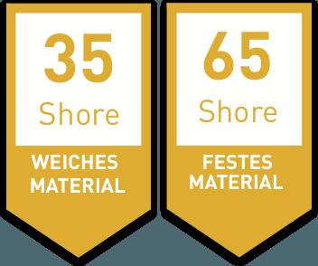 Materialstaerke